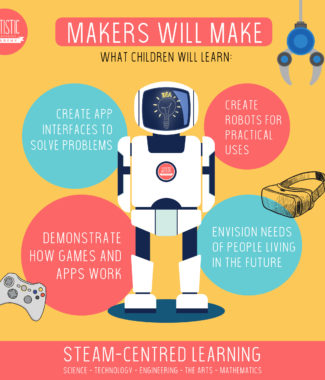 Makers Will Make