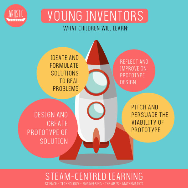 Young Inventors Programme