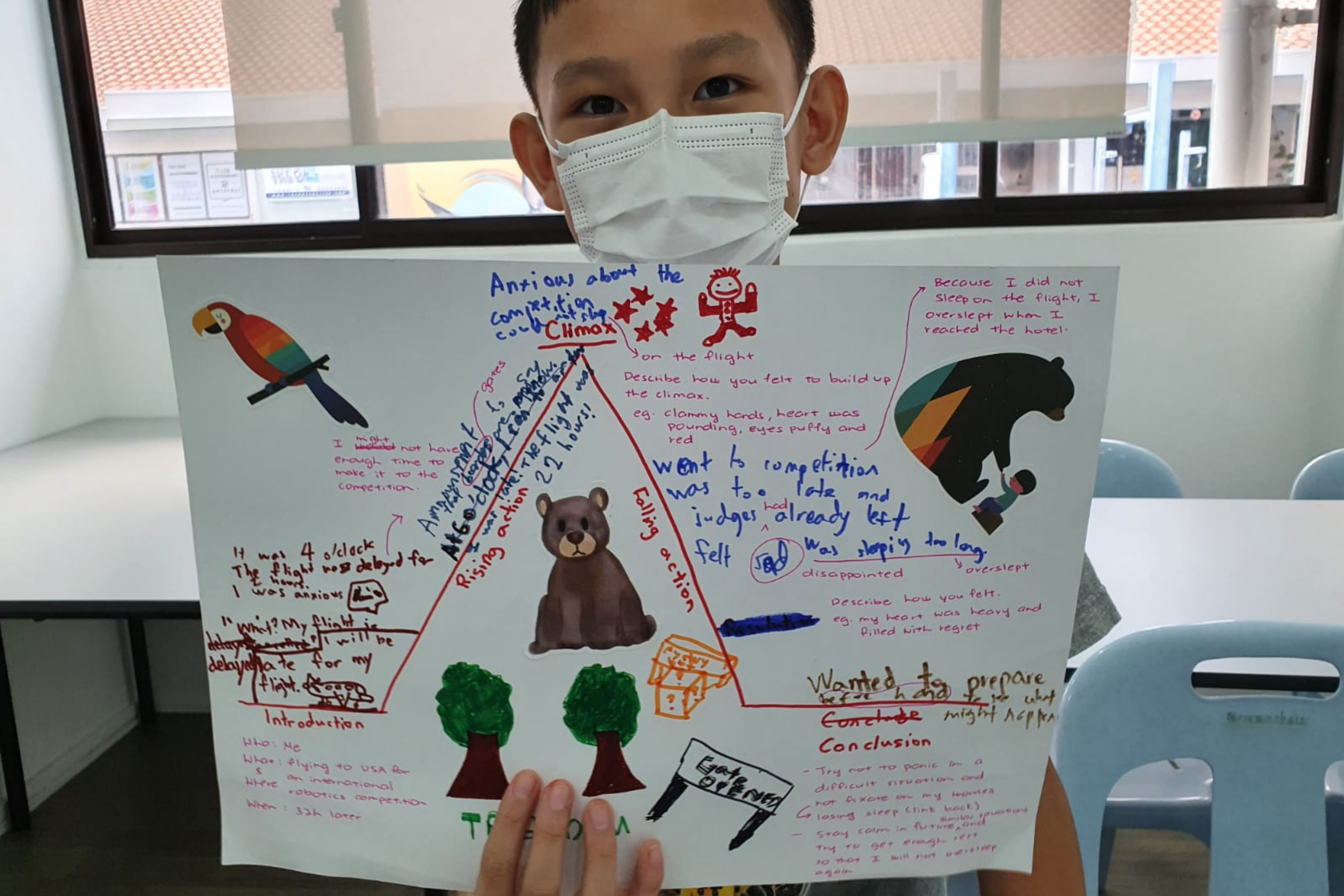 ASA student holding up a composition plan filled with colourful text and images